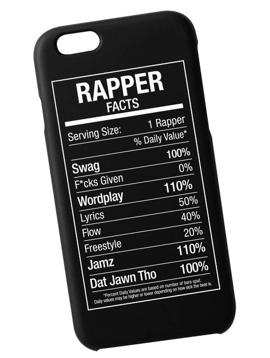 Rapper Fact Case