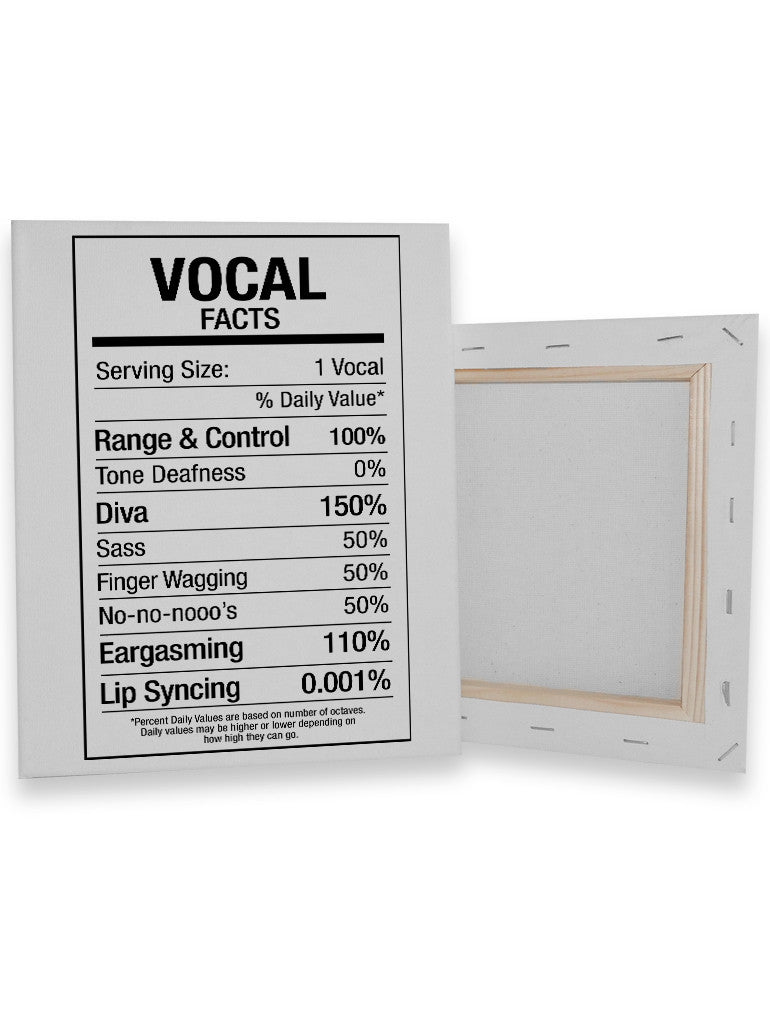 Vocal Fact Canvas