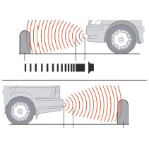 Front and Rear Parking Sensor Kit Installation | 6 or 8 Sensor | PRK6-Install - Lockdown Security