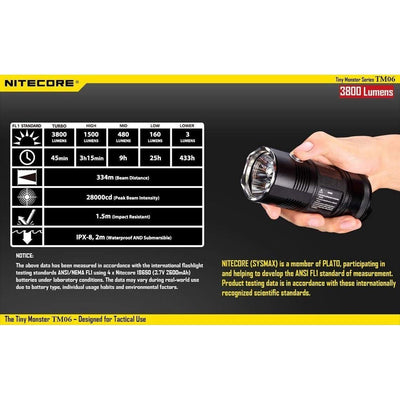 Nitecore TM06 Tiny Monster Flashlight-Torches-BushcraftLab