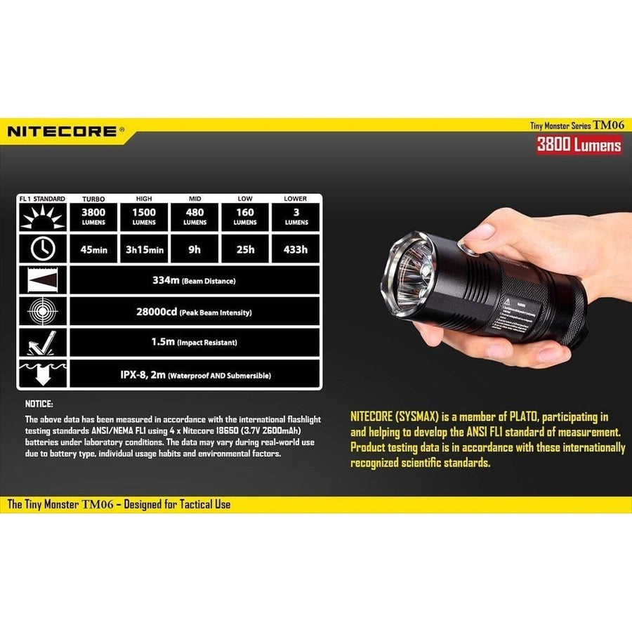 Nitecore TM06 Tiny Monster Flashlight