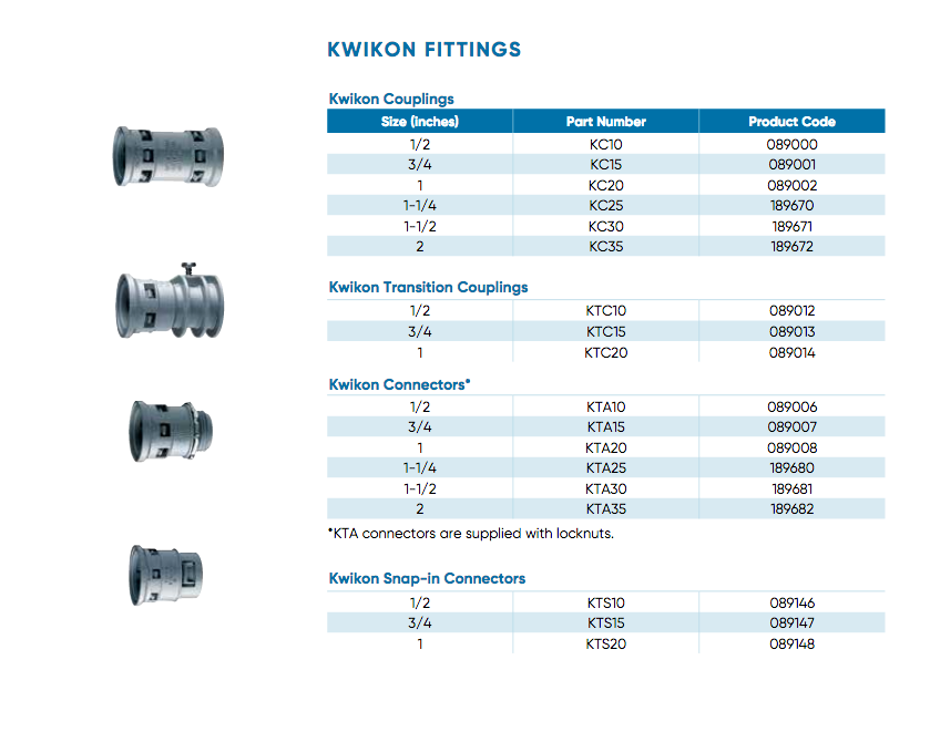 Kwikon Fittings