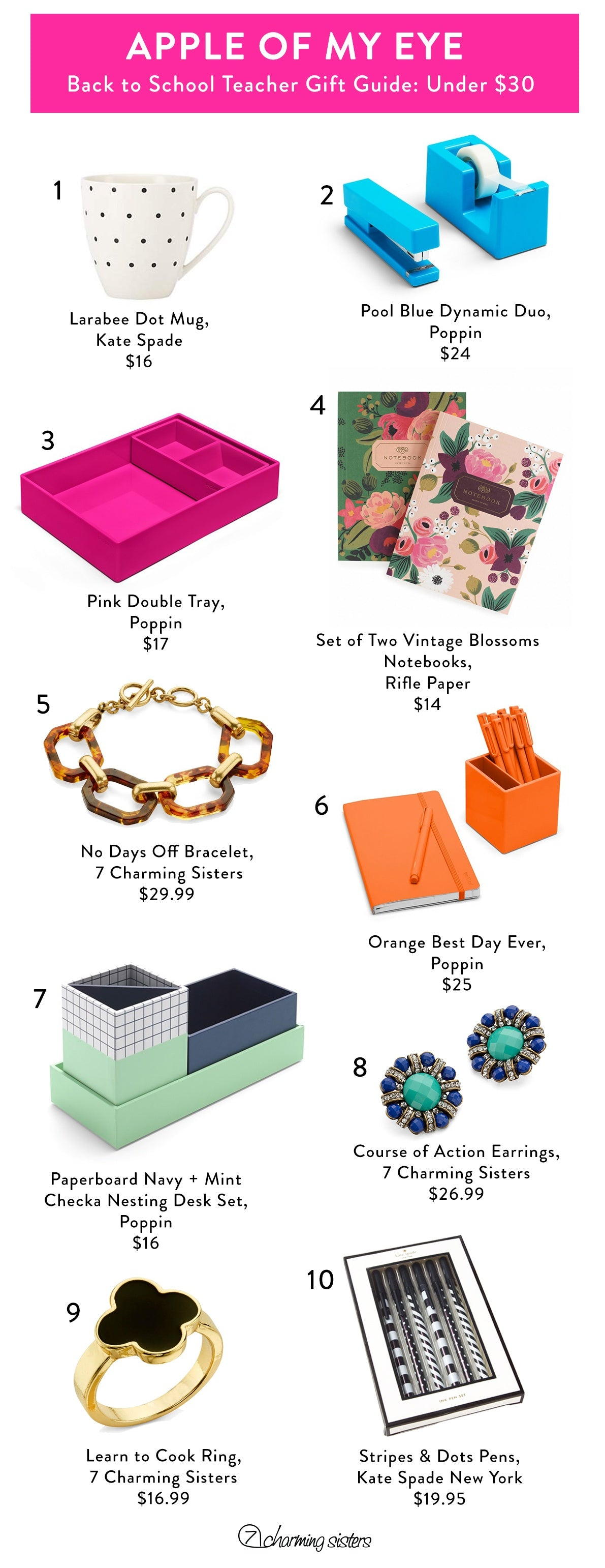 Back to School: Teacher Gift Guide
