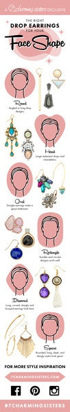 Infographic: Earrings for your face shape.