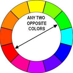 Color Wheel Contrasting Colors