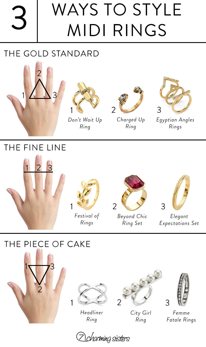 midi-rings-guide-place-at-bottom.jpg