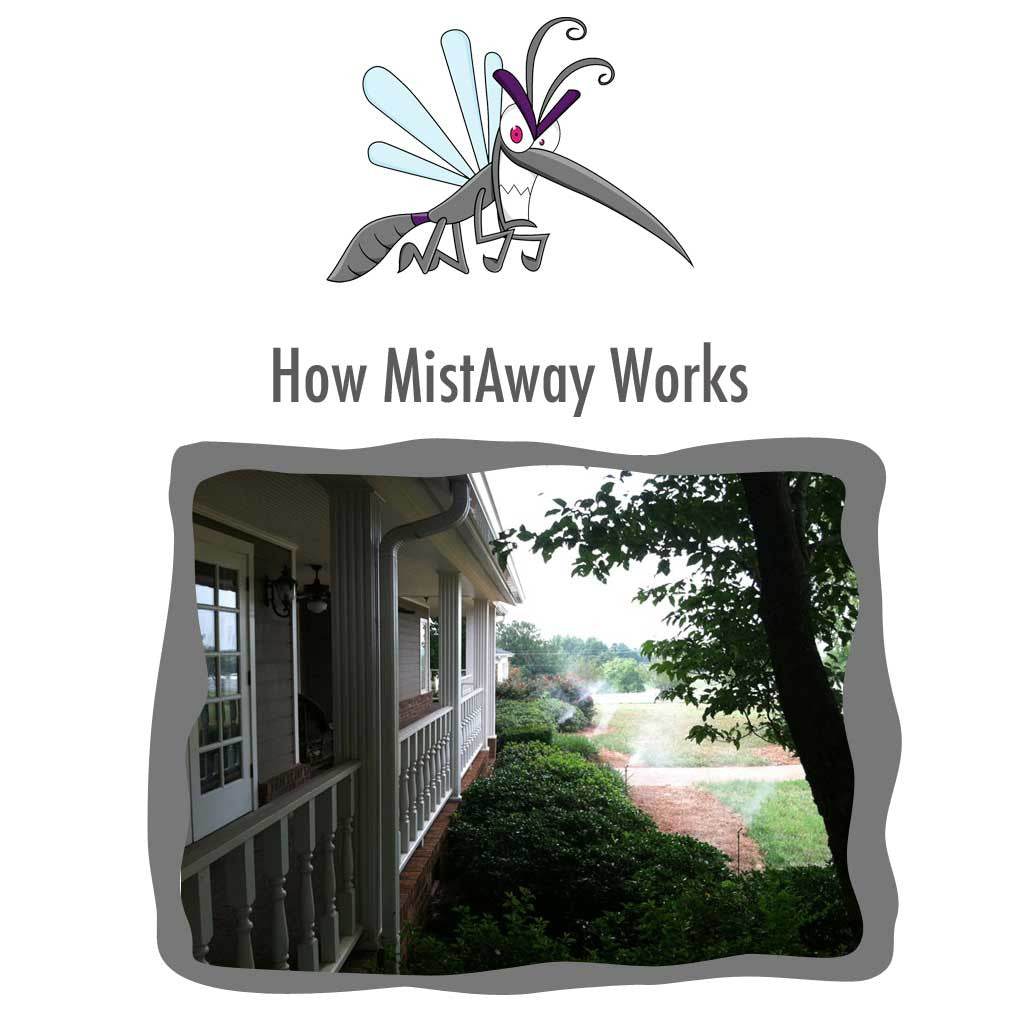 How MistAway Mosquito System Works