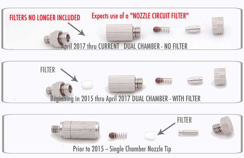nozzle filter history