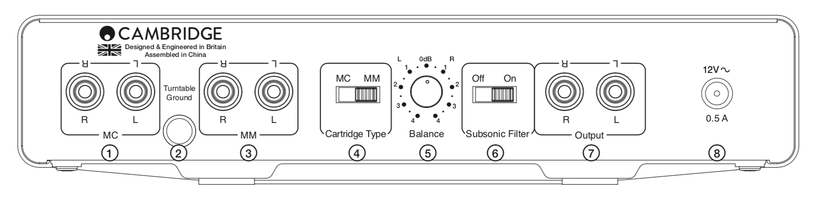 Cambridge Audio CP1 : קדם מגבר MM לפטיפון