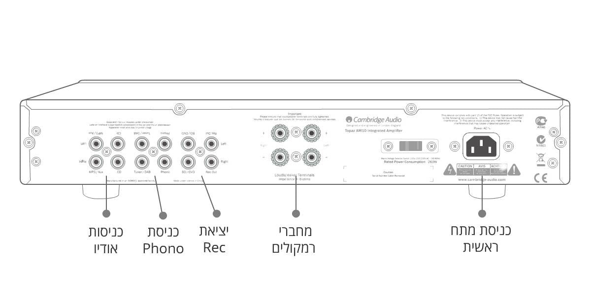 Diagram for Cambridge Audio Topaz AM10 : מגבר סטריאו משולב