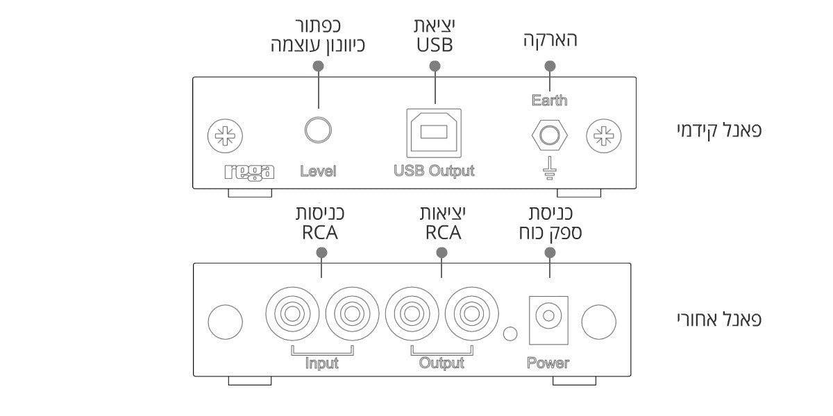 Diagram for REGA Fono Mini A2D : קדם מגבר MM לפטיפון