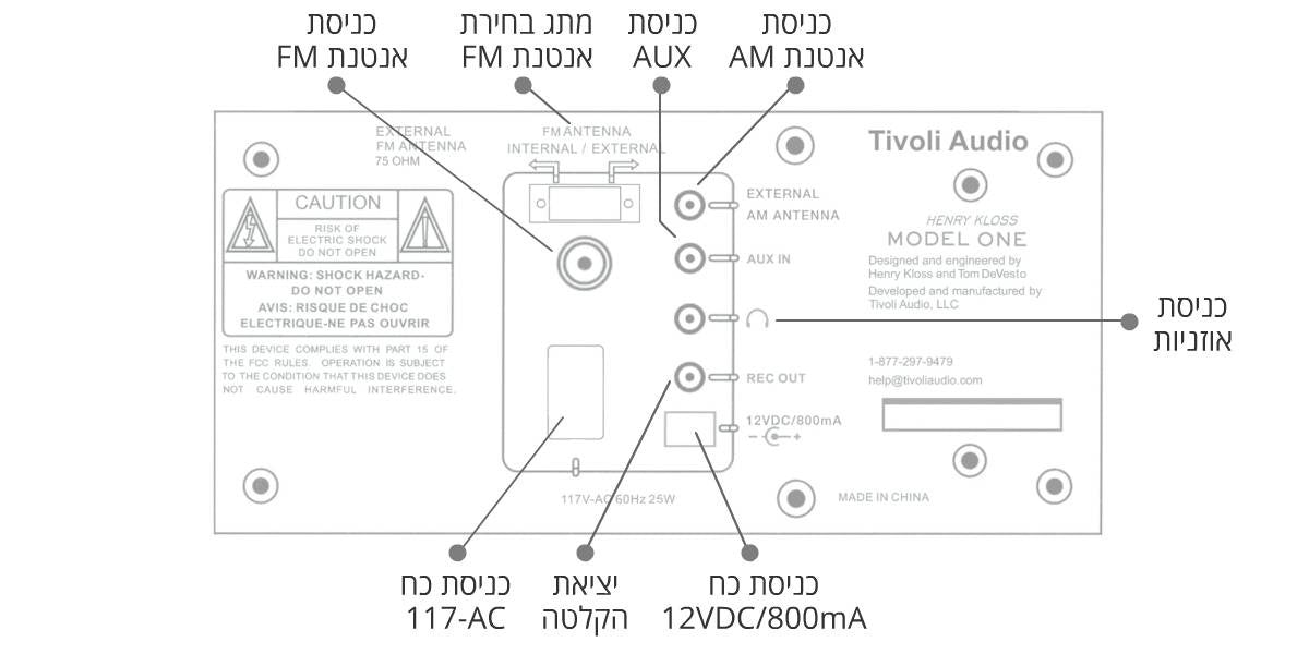 Diagram for Tivoli Model One Frost : רדיו AM/FM שולחני איכותי