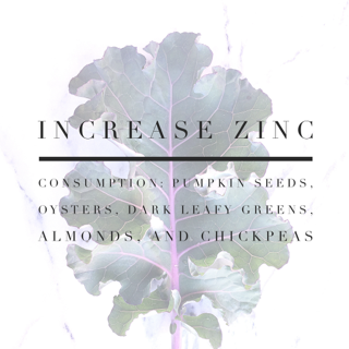 Increase Zinc Consumption for Healthy Skin