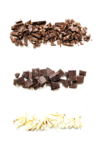 Chocolate Percentages Meaning