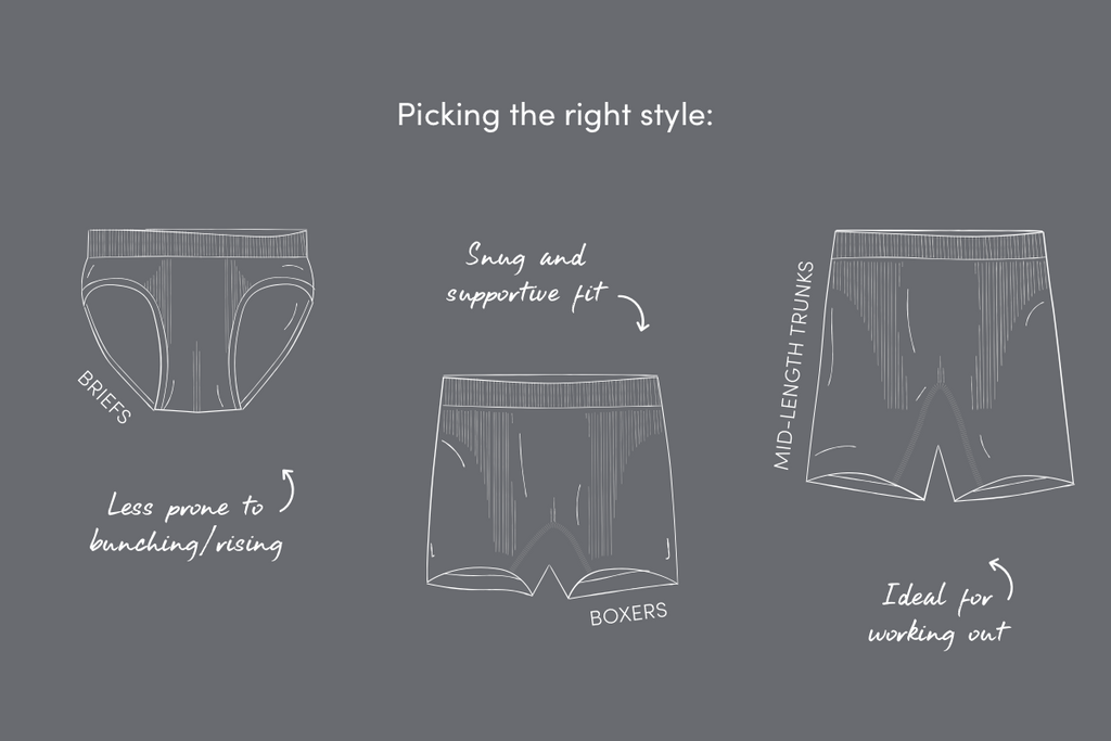 Picking the right style