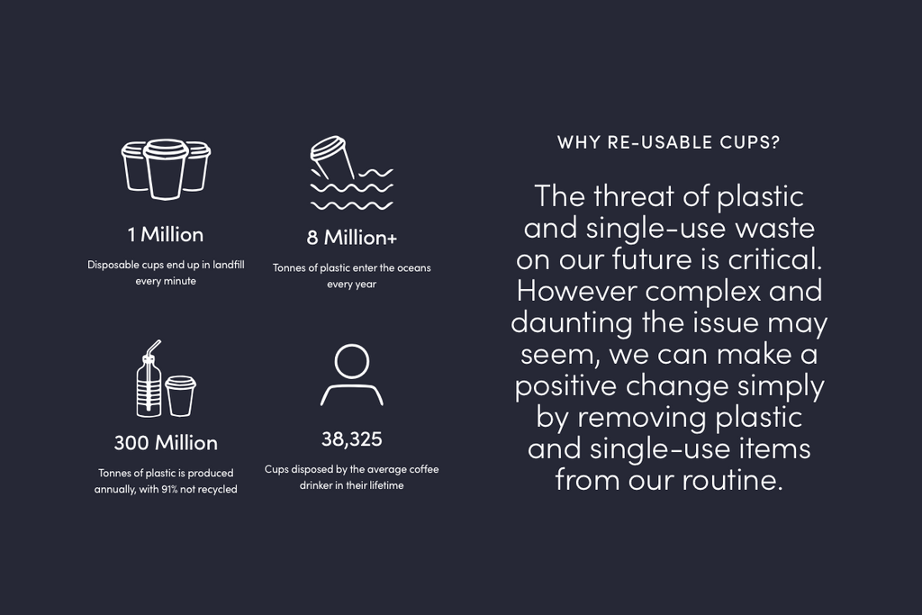 Why reusable cups