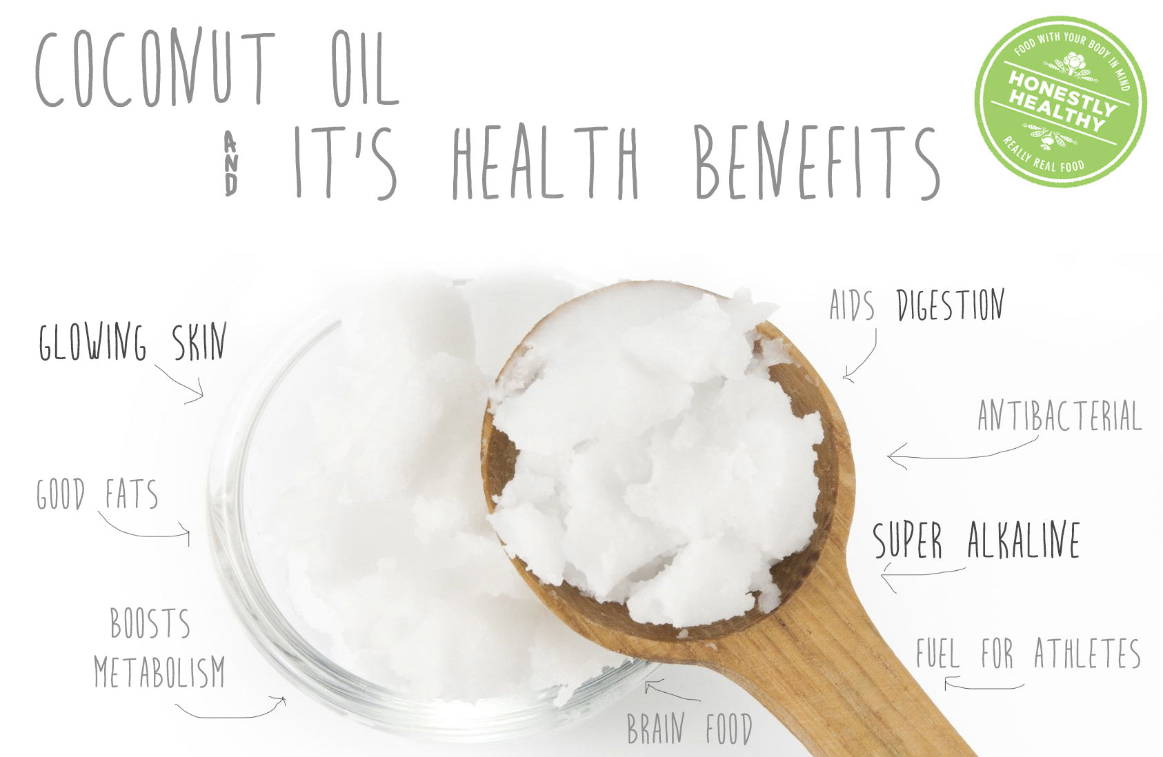 Coconut Oil At A Glance - What Are The Benefits? - Honestly Healthy