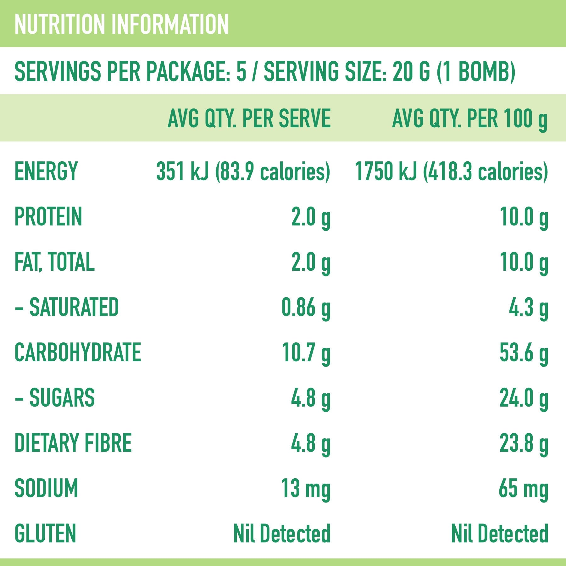 Super Greens Smoothie Bombs Nutritional Panel