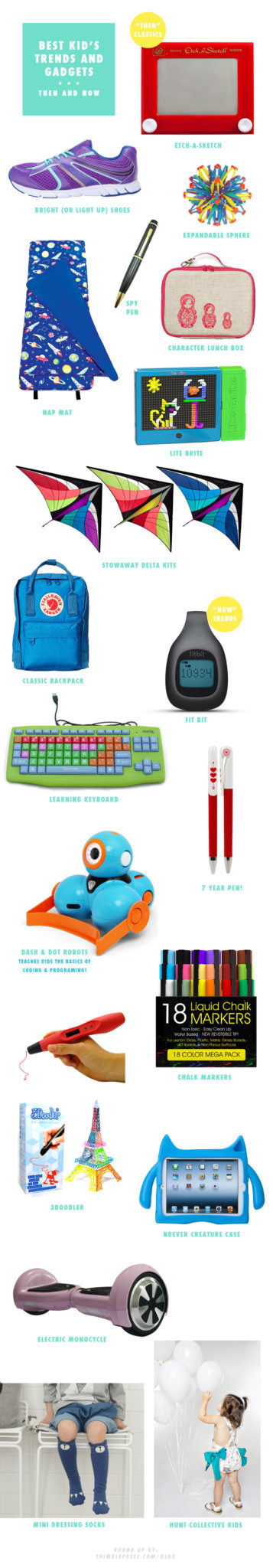 KIDS_TRENDS_AND_GADGETS