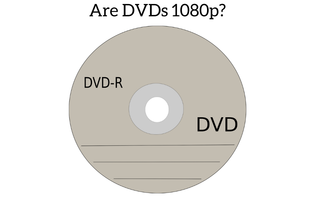 Are DVDs 1080p?