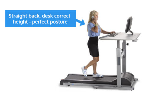 Treadmill Desk User Posture