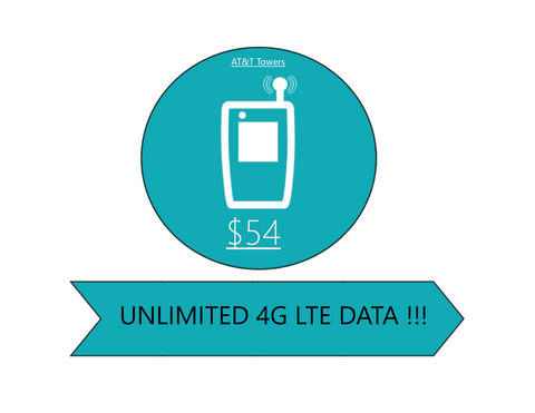 Infinite 4G LTE phone plan (Cricket)