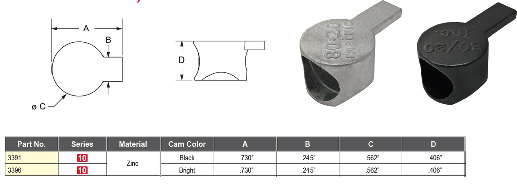 10 Series Anchor Fastener Cams