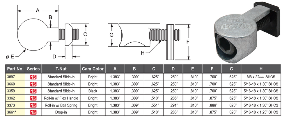Standard Anchor Fasteners 15 Series