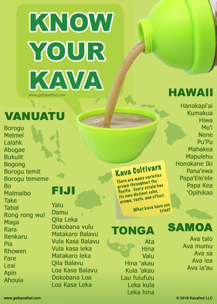 Know Your Kava - What are all the different Kava cultivars?