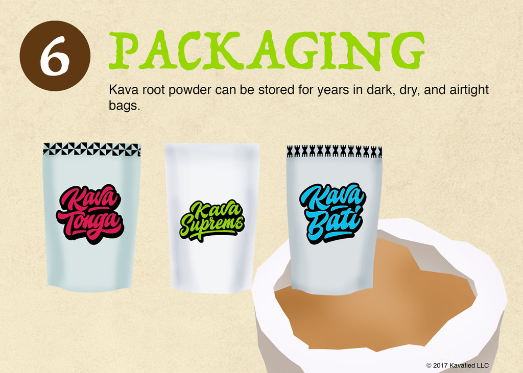 Kava Packaging