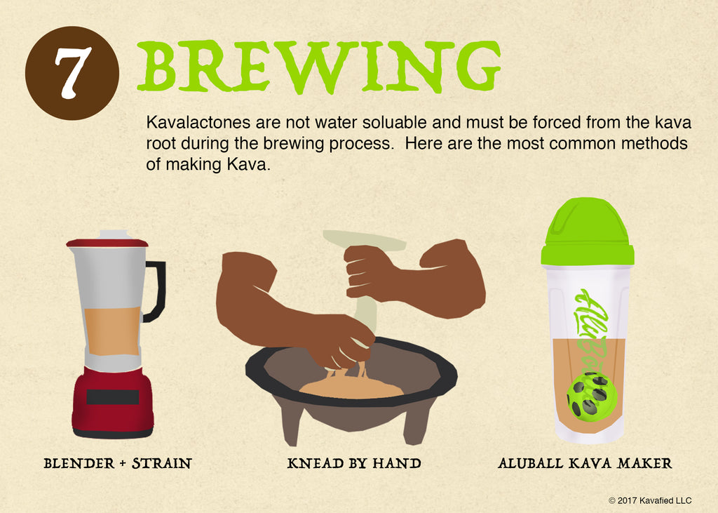 Kava Brewing