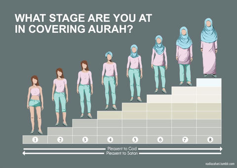 stages of covering the aurah for the muslim ladies