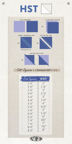 Quilters Cheat Sheet HST