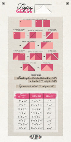 Quilters Cheat Sheet Flying Geese