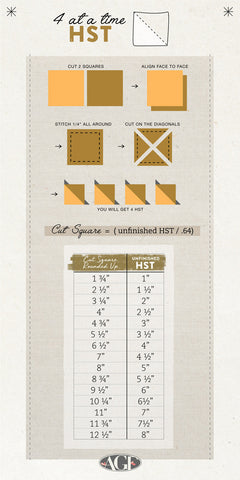 Quilters Cheat Sheet 4 at a time HST
