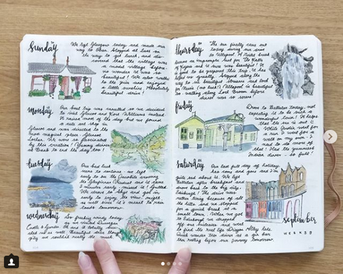 Bullet Journal London NoraJournals