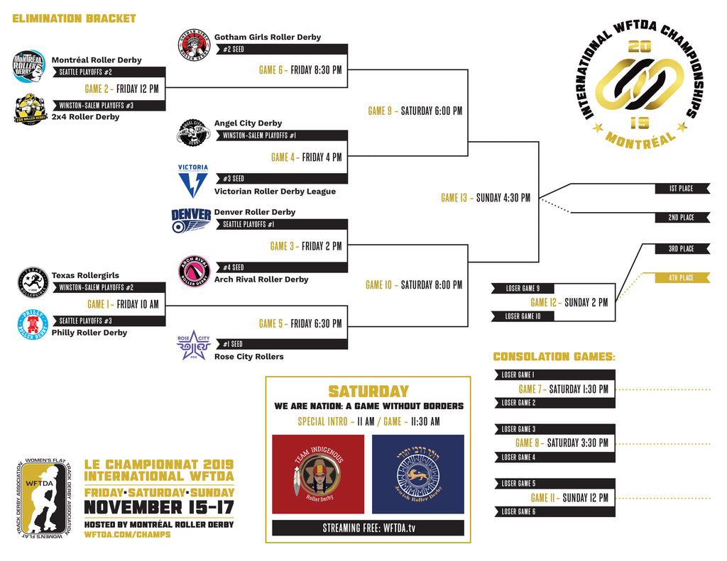 2019 International WFTDA Championships in Montreal November 15-18 bracket
