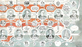 Presidents of the USA, Adam Dant - CultureLabel - 5