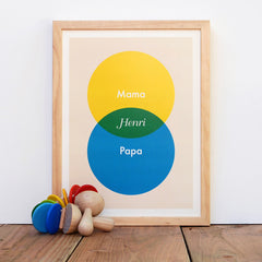 Parnet & Baby Name Venn (Personalized Print), Ruka-Ruka Alternate View