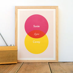 Love Venn (Personalized Print), Ruka-Ruka Alternate View