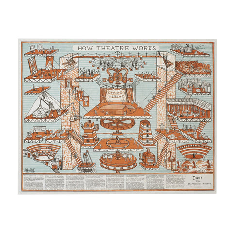 How Theatre Works, Adam Dant - CultureLabel - 1