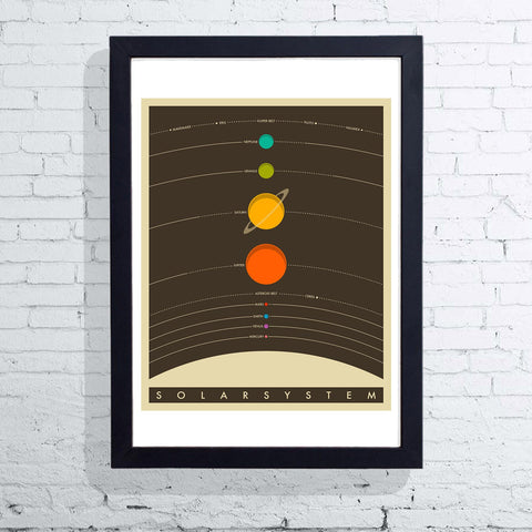 Framed Solar System (Brown) by Jazzberry Blue - CultureLabel