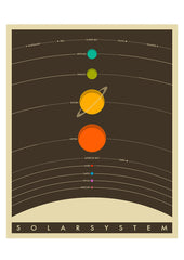 Framed Solar System (Brown) by Jazzberry Blue Alternate View