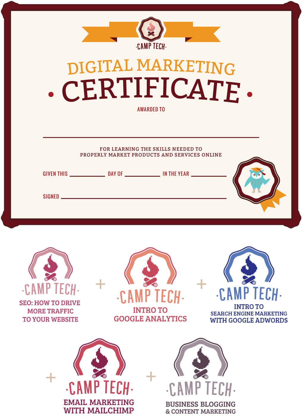 Digital Marketing Certificate and Badges