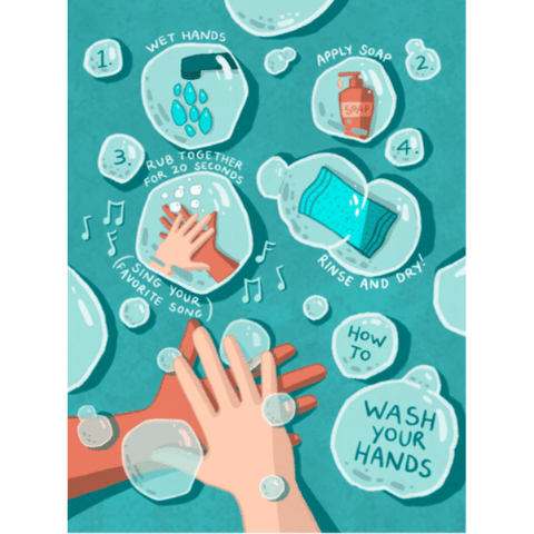 Image: illustration on how to wash your hands. step 1: wet hands, step 2: apply soap, step 3: rub hands together for 20 seconds (and sing your favourite song), step 4: rinse and dry
