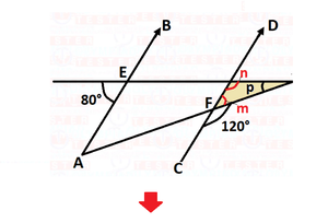 Maths Olympiad Class 6 online practice test - Geometry 01