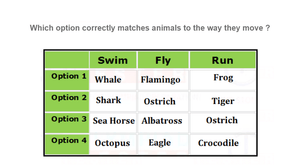 CBSE Class 5 Science world of animals - Online test 02
