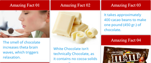 Amazing facts about chocolates