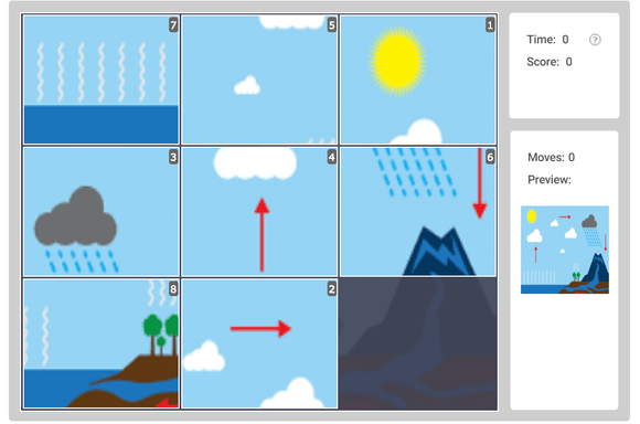 Online Sliding puzzle for kids 01 - Water Cycle