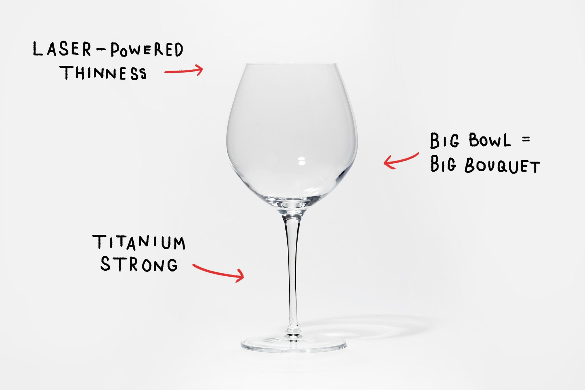 Anatomy Of A Glass And Why It Matters Snowe